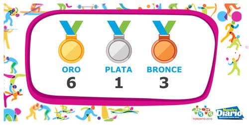 imagen recuento de medallas