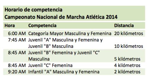 Horario oficial de las competencias que conforman el Campeonato Nacional de Marcha Atlética 2014