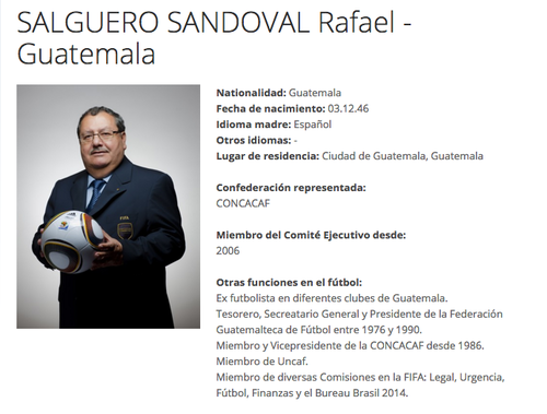 Rafael salguero en fifa soy502