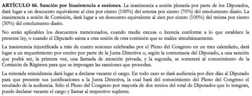 Este artículo de la Ley Orgánica del Congreso establece las sanciones a los diputados que no asistan a las sesiones. (Foto: captura de pantalla/Ley Orgánica del Congreso)