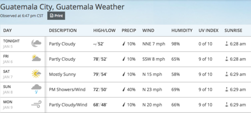 Información de The Weather Channel.