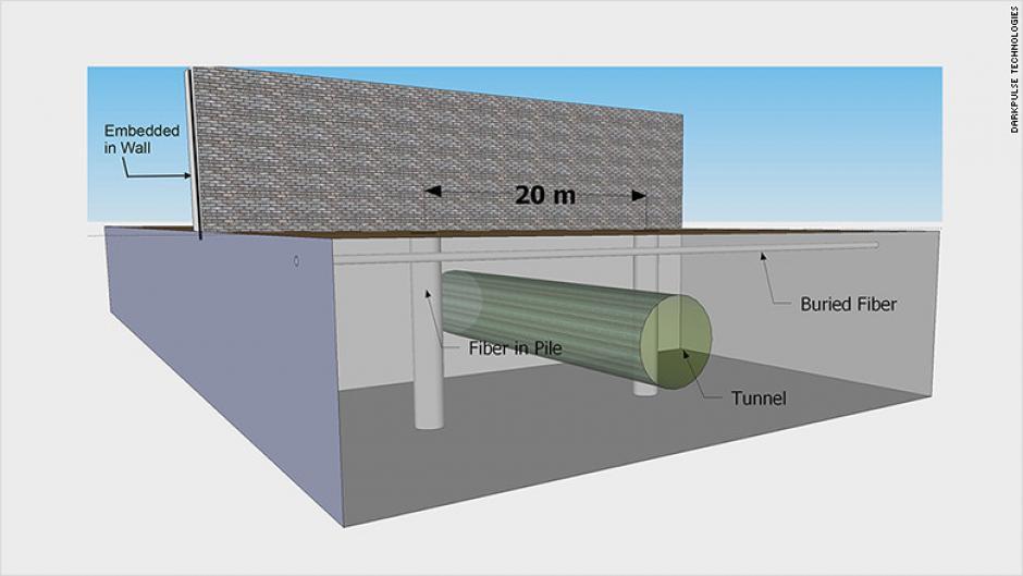 Varias propuestas fueron presentadas para la construcción del muro entre Estados Unidos y México. (Foto: CNN)