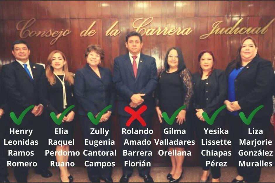El Consejo de la Carrera Judicial que extendió constancias a favor de Mynor Moto.En la foto no aparece Siomara Estefani López Contreras. (Foto: archivo)