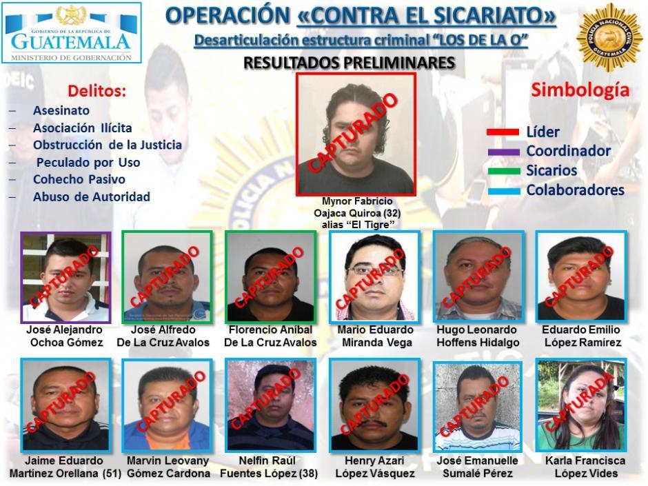 Ellos son los integrantes de la red criminal entre los que se encuentra el jefe de la Comisaría de Suchitepéquez Jaime Martínez Orellana. (Imagen: PNC)