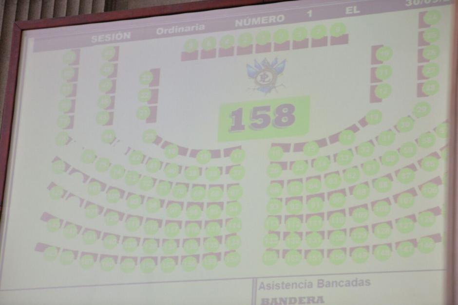 Por primera vez en el año el tablero electrónico marcó que 158 diputados estaban en el hemiciclo, aunque la sesión fue simbólica. (Foto: Wilder López/Soy502)
