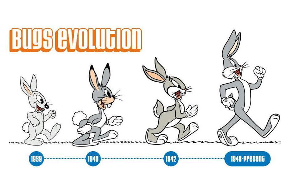 Así ha sido la evolución de Bugs Bunny desde su aparición en la televisión.