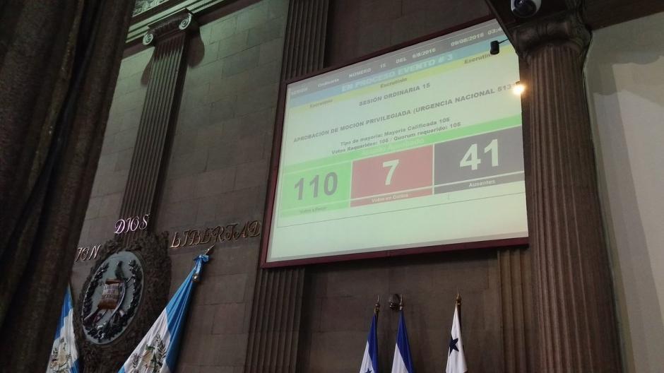 Estos son los votos a favor del cambio del nombre del Estadio a Doroteo Guamuch Flores. (Foto: José Miguel Castañeda/Soy502)
