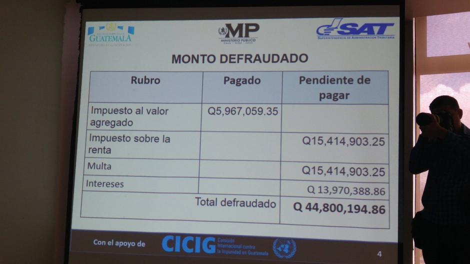 La defraudación estaría dividida en IVA, ISR, multas e intereses. (Foto: @MPguatemala)