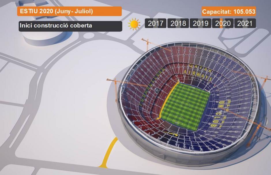 En junio de 2020 se iniciará con la construcción del techo del estadio. (Imagen de fcbarcelona.com)