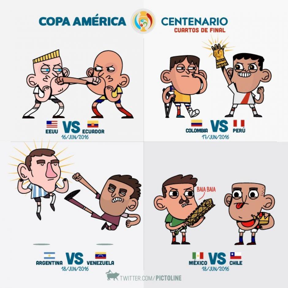 La cuenta de Twitter de @pictoline hizo esta gráfica de los cuatro enfrentamientos de cuartos de final de la Copa América. (Foto: Twitter)