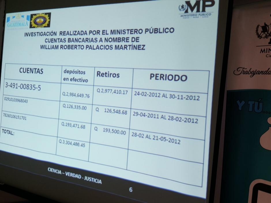 Los hechos ocurrieron entre el 2011 y el 2012. (Foto: Ministerio Público)