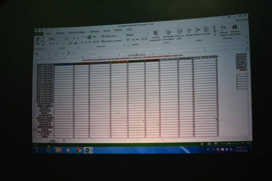 El conteo de votos se desarrolló rápidamente en la elección de magistrado para la CC. (Foto: Jesús Alfonso/Soy502)