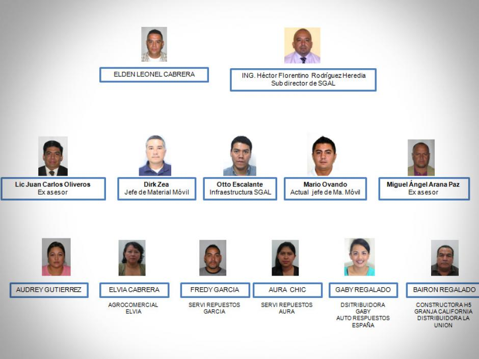 Parte de la red desarticulada en la PNC y que según las pesquisas del MP desvió fondos de la Policía. (Imagen: MP)