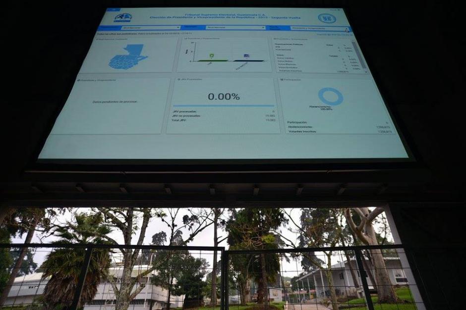 Las pantallas en el TSE muestran el conteo de votos que se reciben. (Foto: Wilder López/Soy502)
