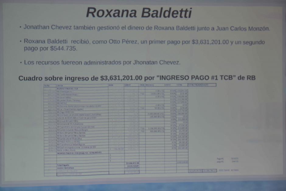 Cuadro de ingresos de los sobornos pagados por TCQ. (Foto: Wilder López/Soy502)