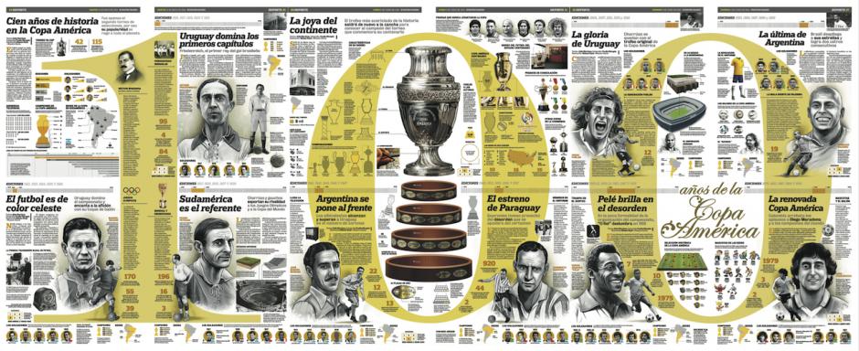 La historia de la Copa América sorprendió al jurado. (Foto: Nuestro Diario)