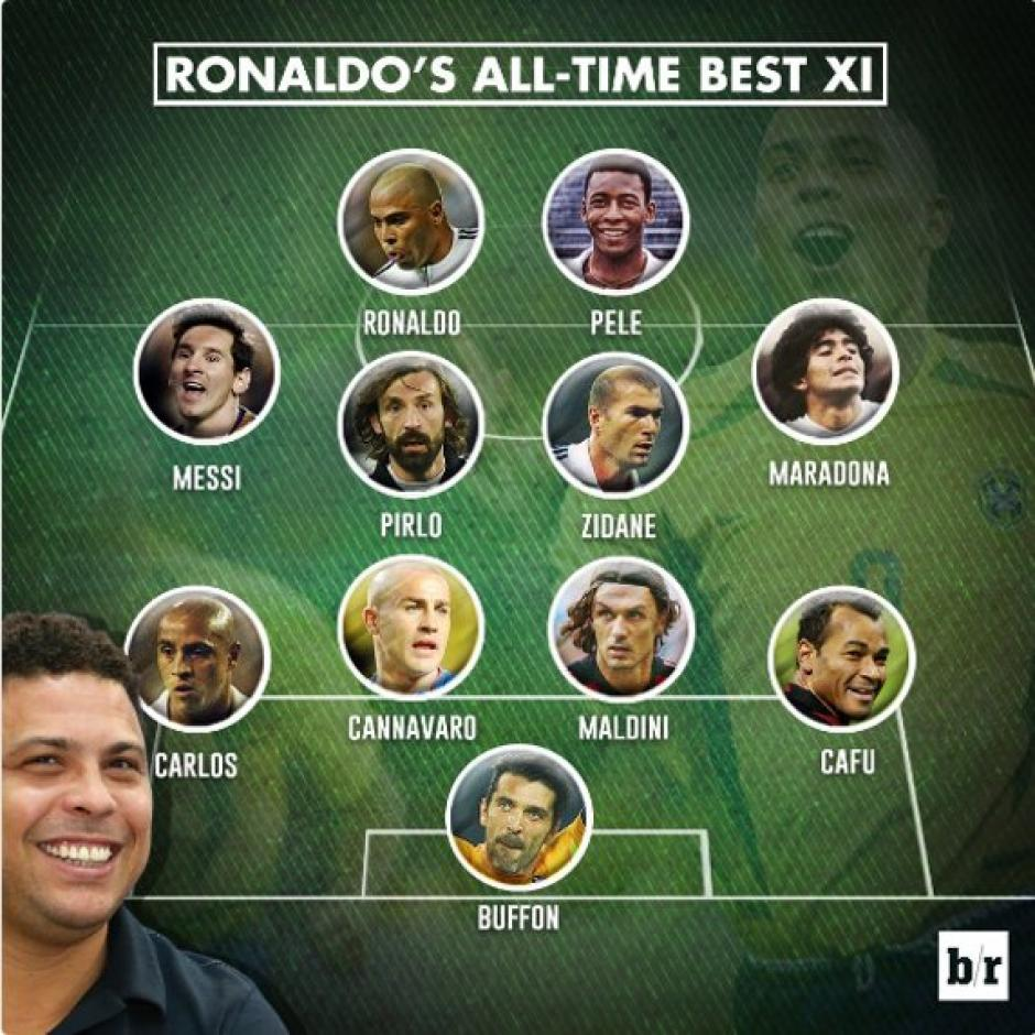Sin duda que el 11 ideal de Ronaldo cuenta con grandes futbolistas. (Foto: Twitter)