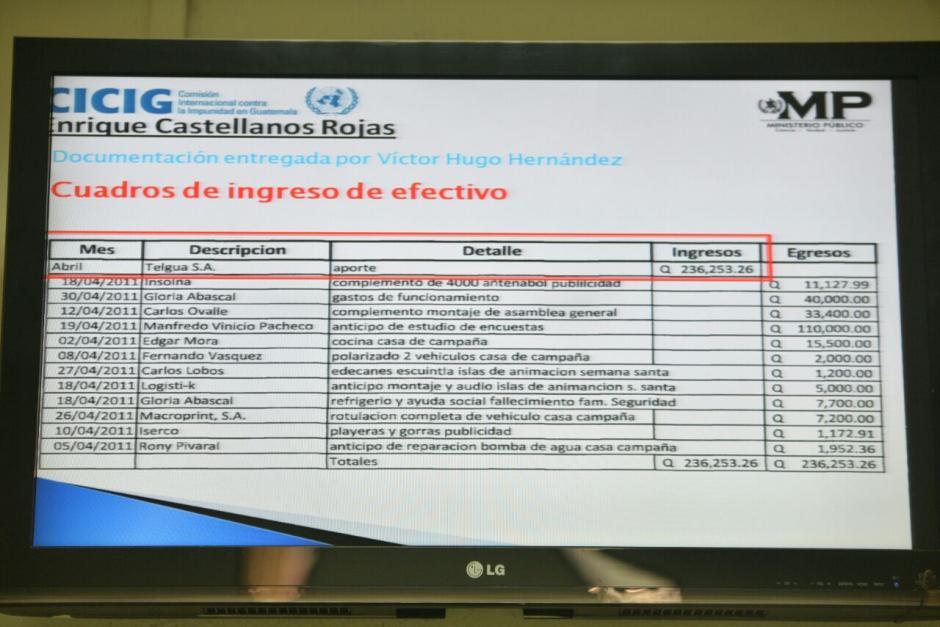 Según el MP, Castellanos realizó pagos por más de 200 mil quetzales. (Foto: Wilder López/Soy502)