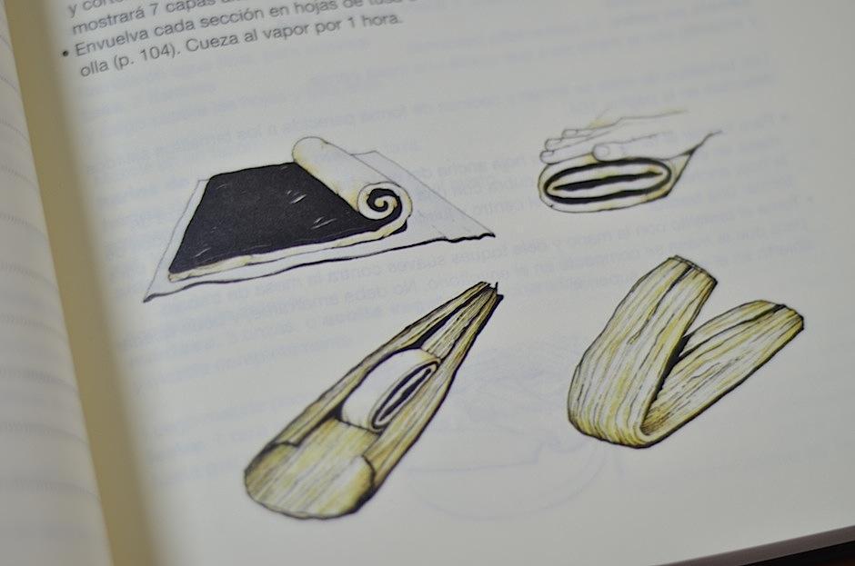 Las ilustraciones muestran algunos procedimientos de la presentación de los platos. (Foto: Selene Mejía/Soy502)
