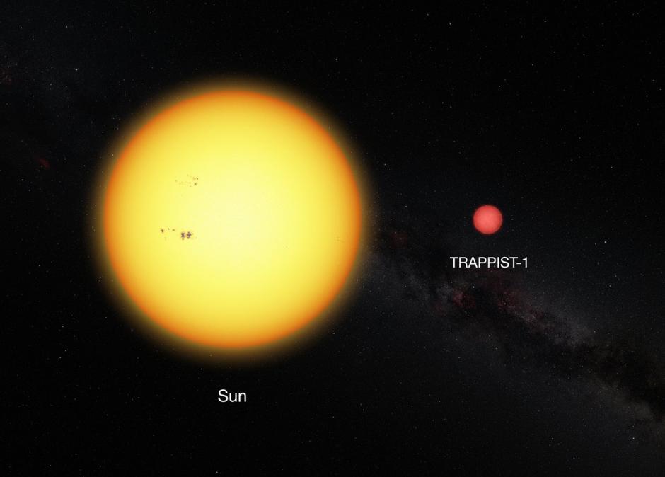 Fotografía facilitada por la ESO de una comparación entre el Sol y la estrella enana ultrafría TRAPPIST-1. (Foto: ESO)