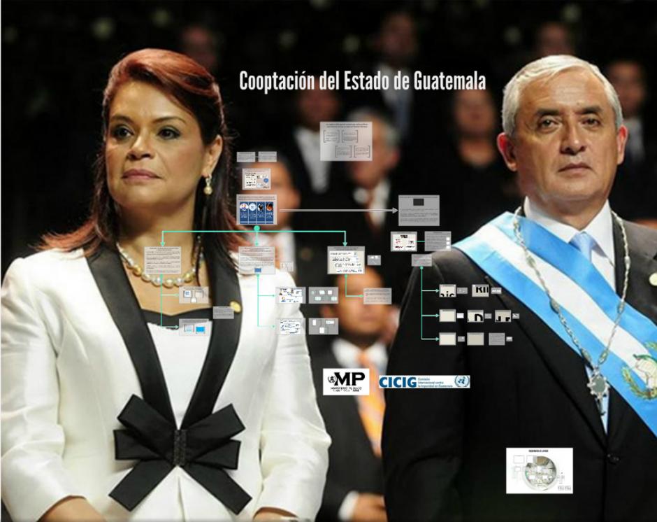Los casos de corrupción de la administración del Partido Patriota suman más de 75 personas involucradas. (Foto: Archivo)