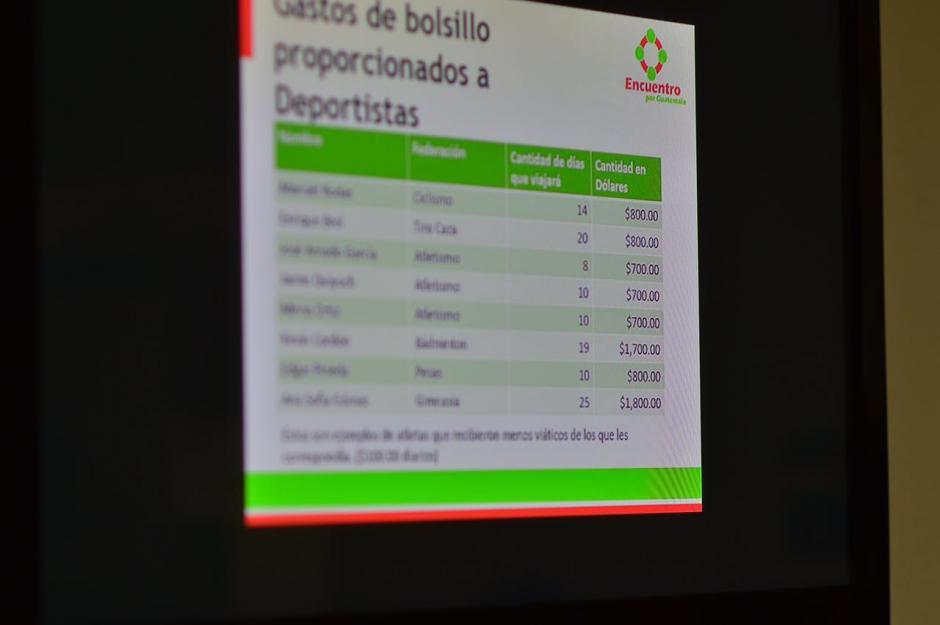 Al menos ocho atletas no recibieron completos sus viáticos. (Foto: Jesús Alfonso/Soy502)