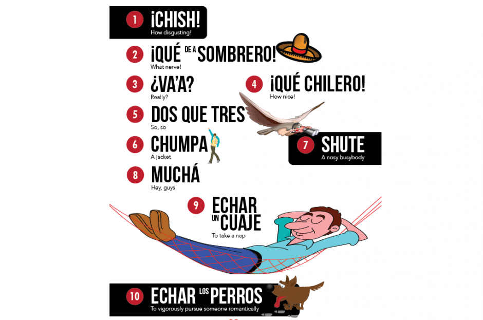 Aquí está el gracioso listado. (Foto: Gringo Guide 200)