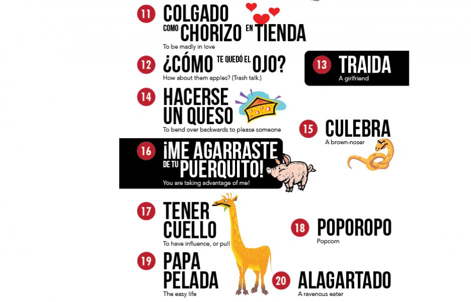 Gringo Guide recolecta la forma de hablar en distintos lugares de Centroamérica. (Foto: Gringo Guide 200)