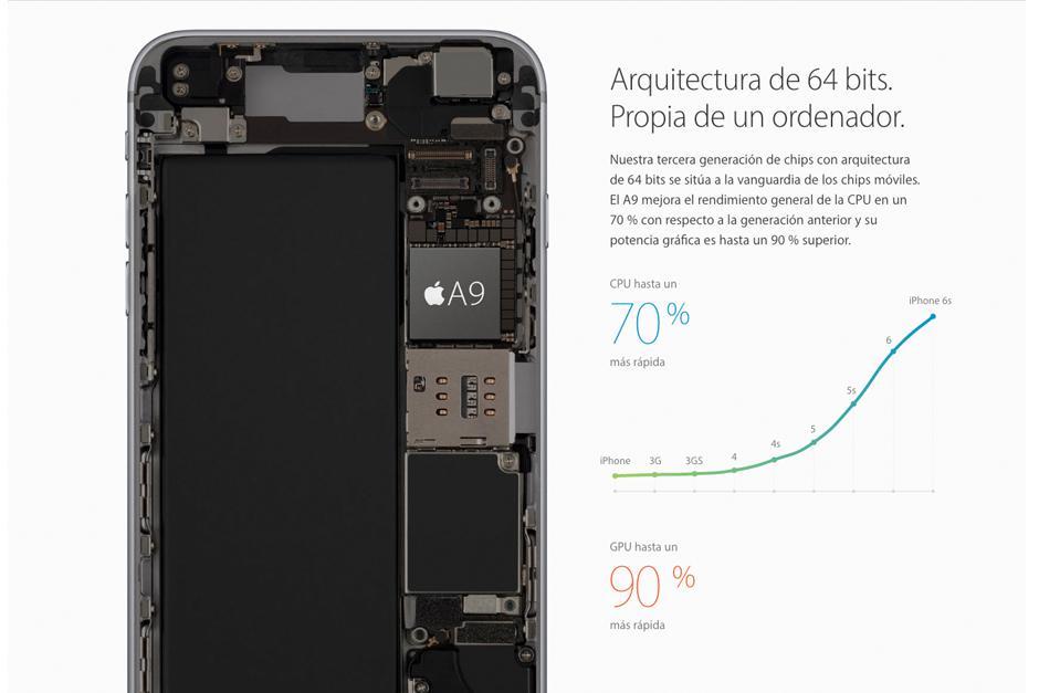 El A9 mejora el rendimiento general de la CPU en un 70 % con respecto a la generación anterior y su potencia gráfica es hasta un 90 % superior. (Foto: Apple)