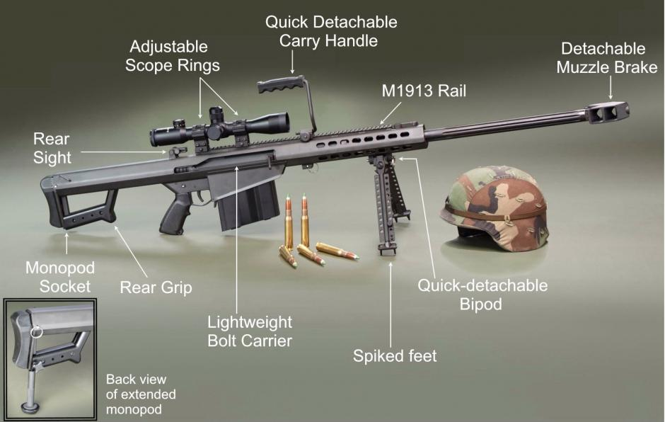 Estas son algunas de las especificaciones del rifle New Barrett .50 que fue encontrado en el arsenal incautado en la casa propiedad del Joaquín Guzmán Loera.