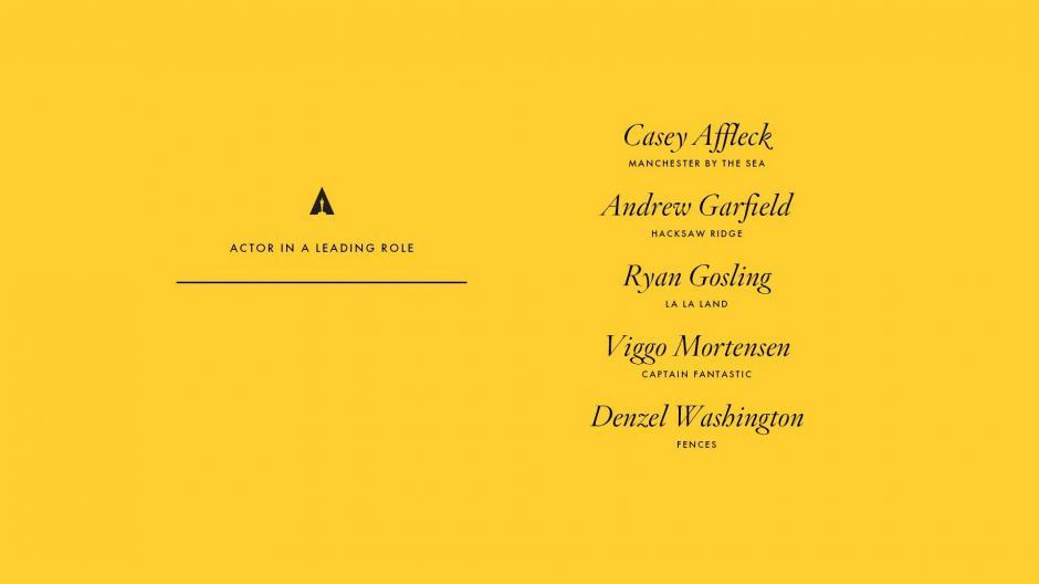 Mejor actor (Diseño: Los Oscar)