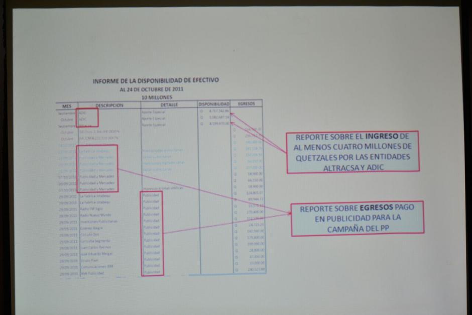 Algunos documentos localizados en dispositivos de Juan Carlos Monzón. (Foto: Wilder López/Soy502)