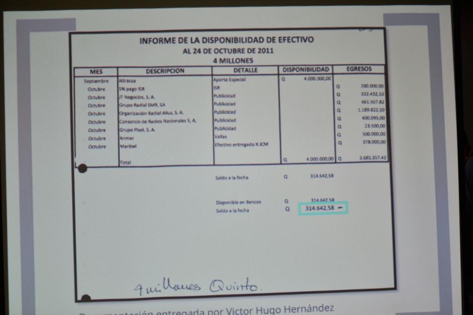 Algunas de las facturas que el MP tiene en la investigación. (Foto: Wilder López/Soy502)