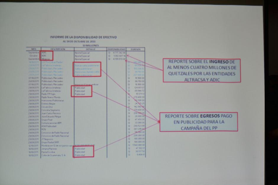 Son tres formas de operar de la nueva red. (Foto: Wilder López/Soy502)