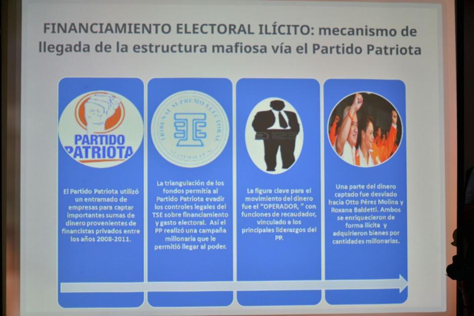 La investigación es sobre la campaña política del Partido Patriota. (Foto: Wilder López/Soy502)