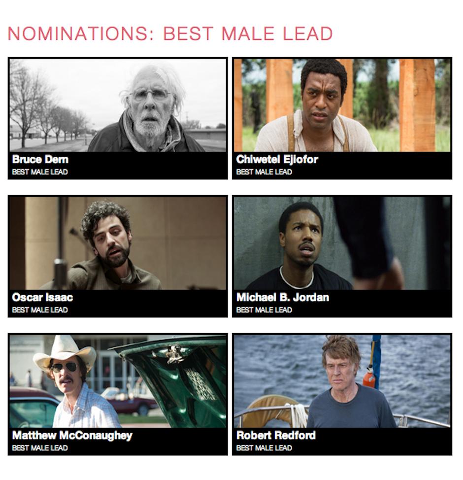 Isaac comparte la nominación con sólidas estrellas de la gran pantalla. (Foto: Film Independent Spirit Awards)