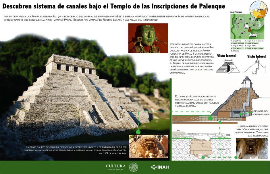 Los canales sirvieron para drenar la lluvia de la tumba de Pakal. (Foto: actualidad.rt.com)
