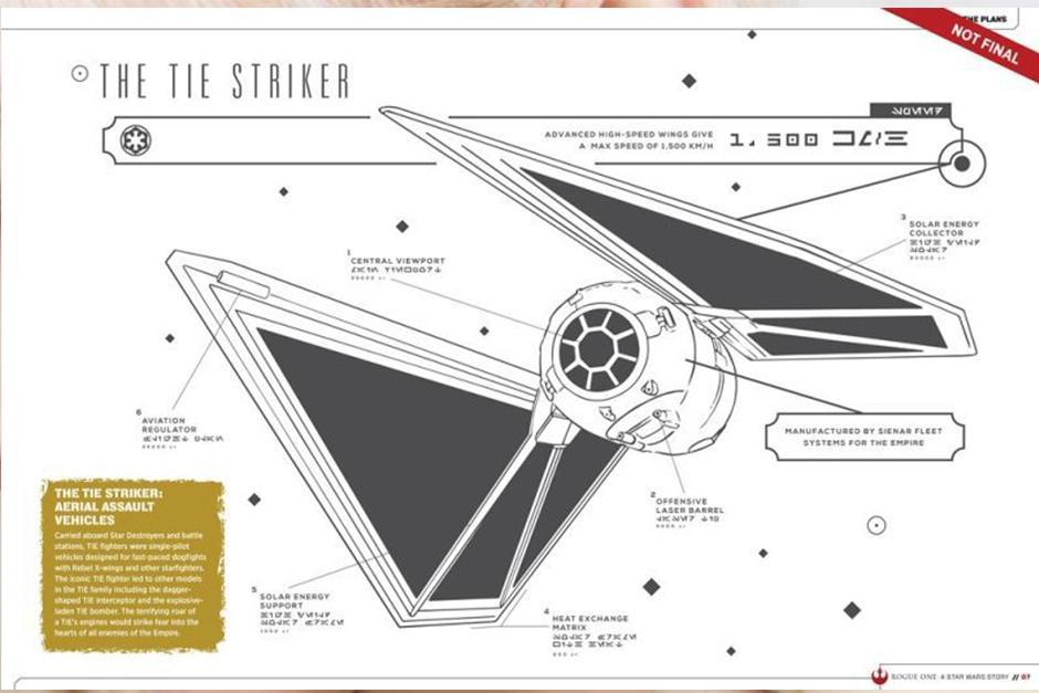 Podremos ver al nuevo TIE Striker imperial. (Foto: Story Guide)