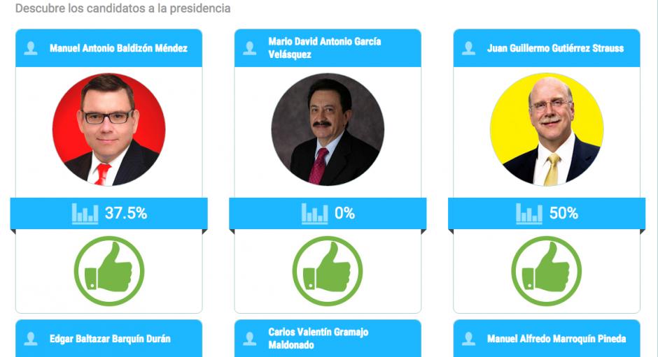 La plataforma te permite conocer las propuestas de los candidatos a la presidencia y diputaciones.