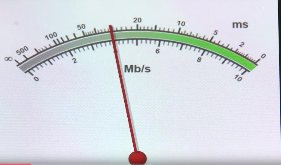 Mide el ancho de banda con que cuenta tu router. (Foto: YouTube)