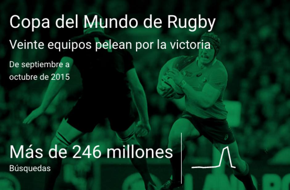 La Copa del mundo de Rugby. (Imagen: Google)