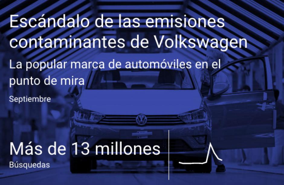 El escandalo que generó las emisiones contaminantes de Volkswagen. (Imagen: Google)
