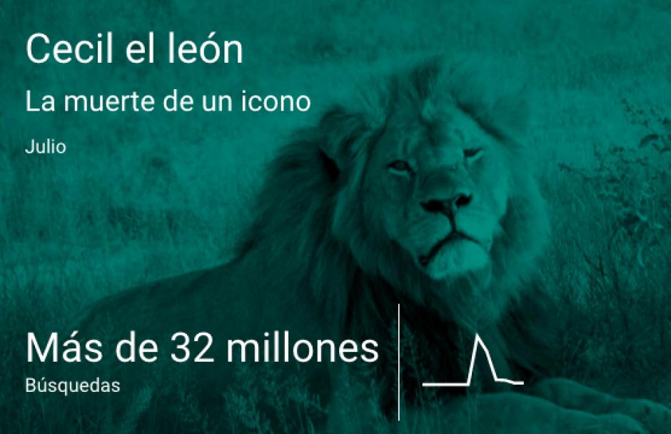 La trágica muerte del león Cecil. (Imagen: Google)