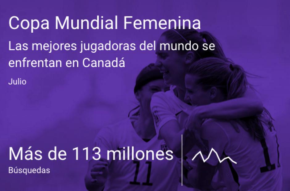 La Copa Mundial Femenina. (Imagen: Google)