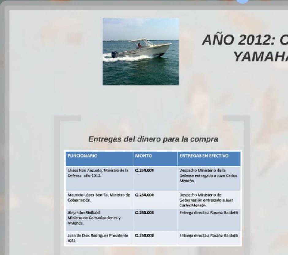 Los exministros Erick Archila y Alejandro Sinibaldi se encuentran prófugos.  (Foto: Captura de Presentación/MP)