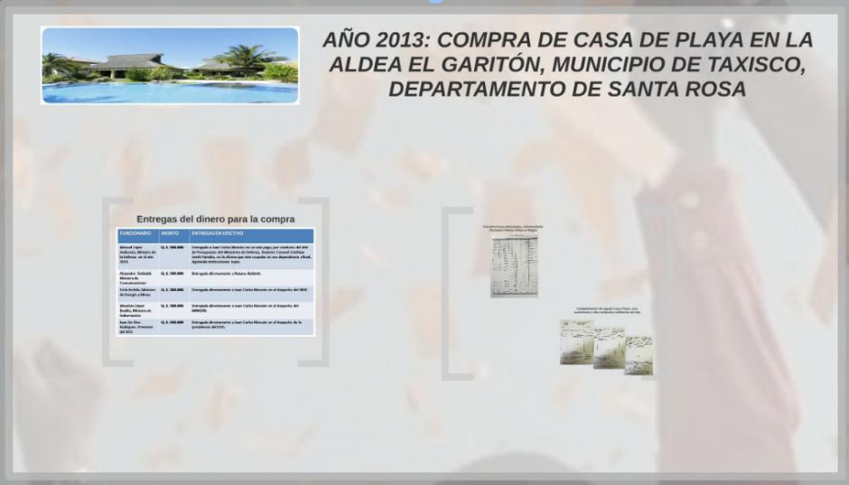 Los exfuncionarios habría aportado para la compra de una casa en la playa en Santa Rosa.  (Foto: Captura de Presentación/MP)
