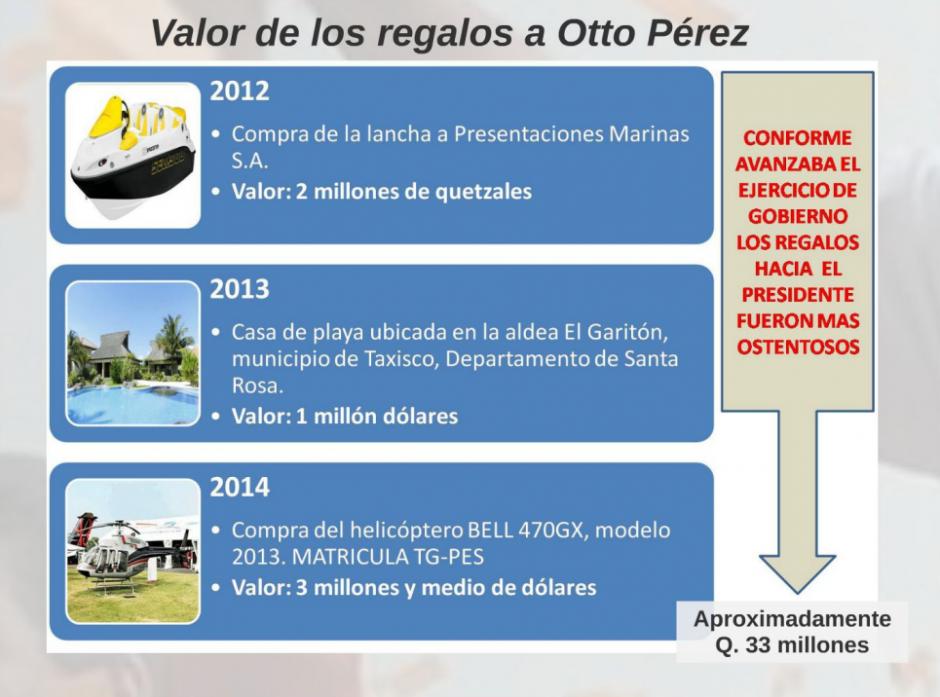 El expresidente Pérez Molina también habría recibido un helicóptero como regalo de los exfuncionarios.  (Foto: Captura de Presentación/MP)