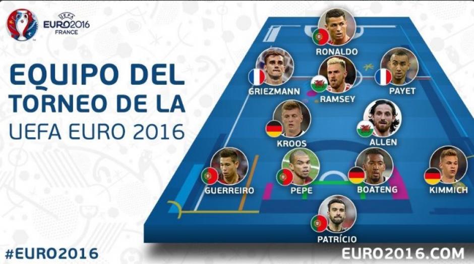 Este fue el 11 ideal que publicó la UEFA oficialmente. (UEFA.com)