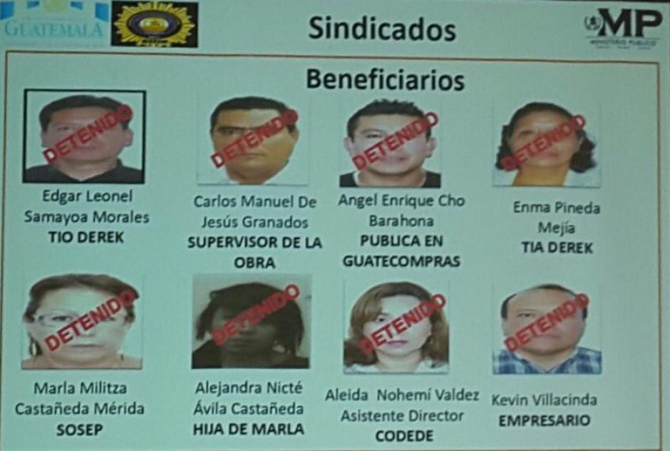Kevin Saúl Villacinda Morales, el representante legal de la empresa a la que se le había adjudicado los trompos fue ligado a proceso por lavado de dinero. (Foto: MP)