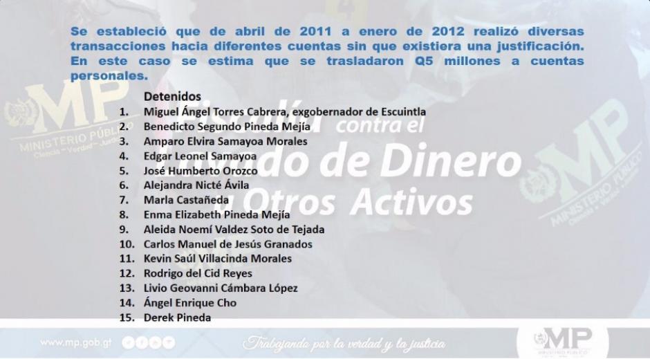 Este fue el listado de los capturados por el caso de Codede de Escuintla. (Foto: MP)